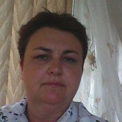Юлия Грахно